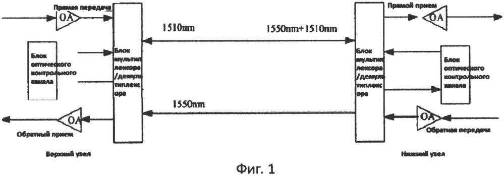 Система otn и способ поддержки двусторонней передачи света от оптического контрольного канала по одному волокну