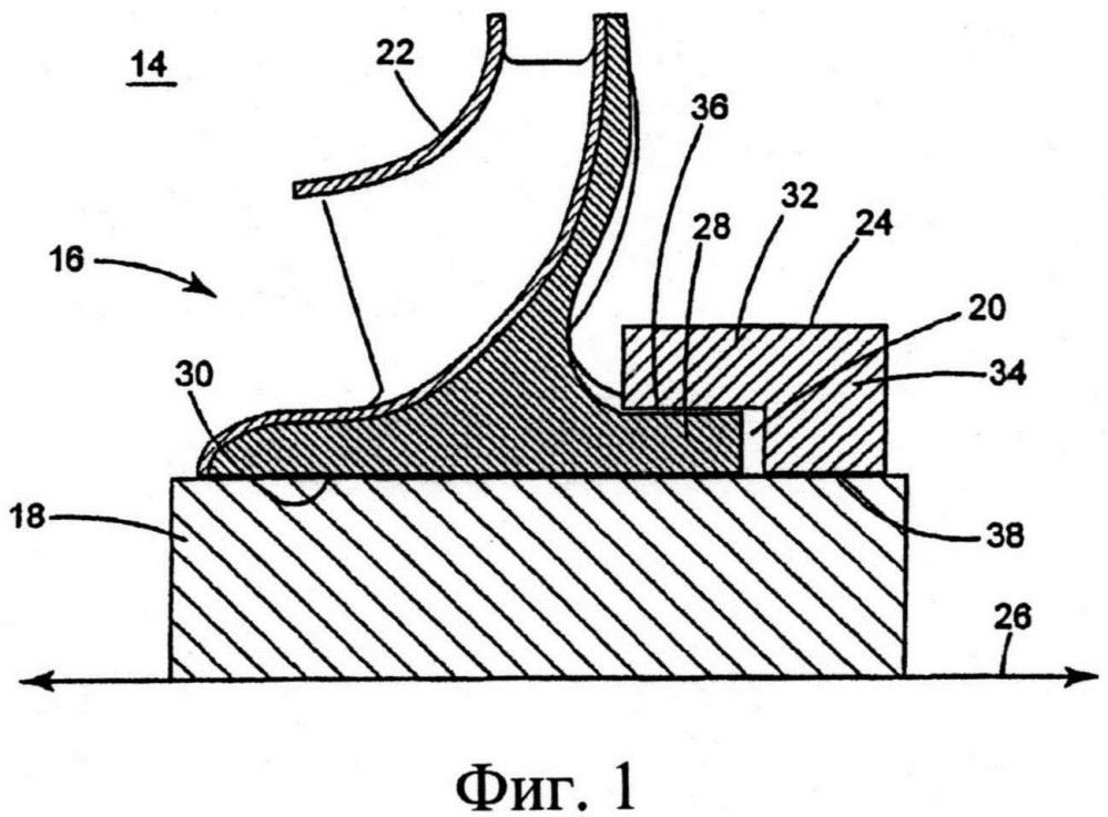 Роторная машина (варианты) и способ закрепления композитного рабочего колеса на металлическом валу роторной машины