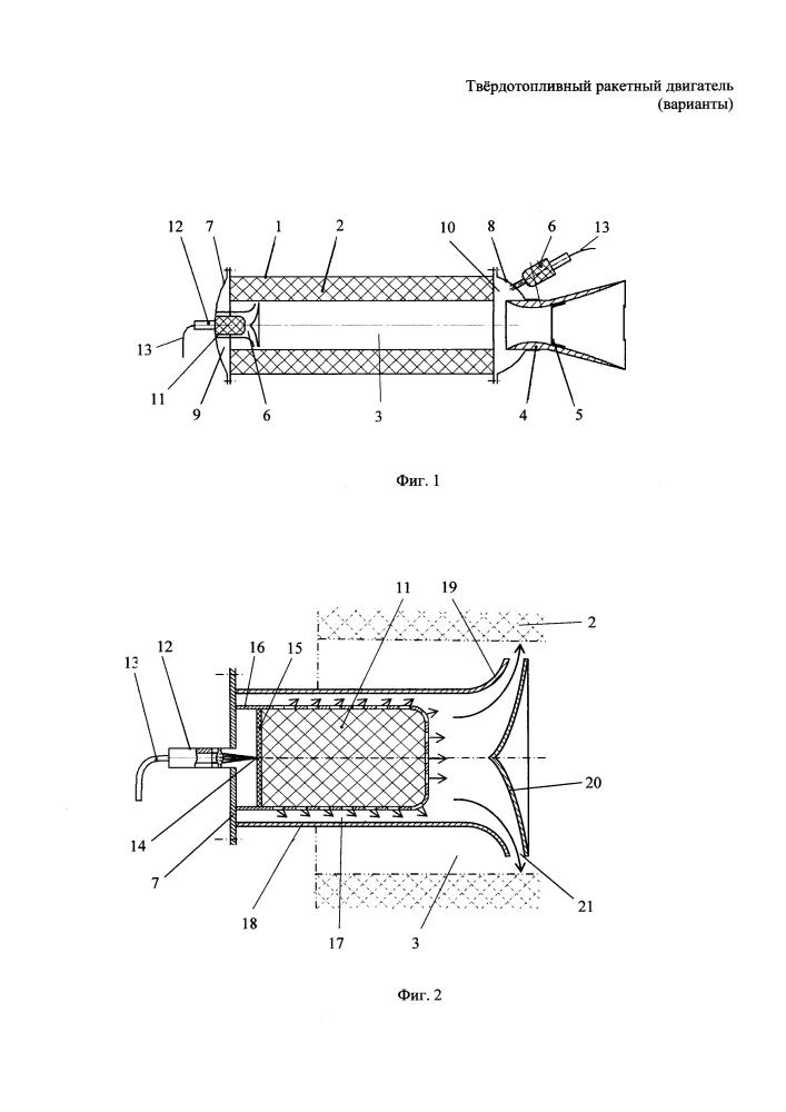 Твёрдотопливный ракетный двигатель (варианты)