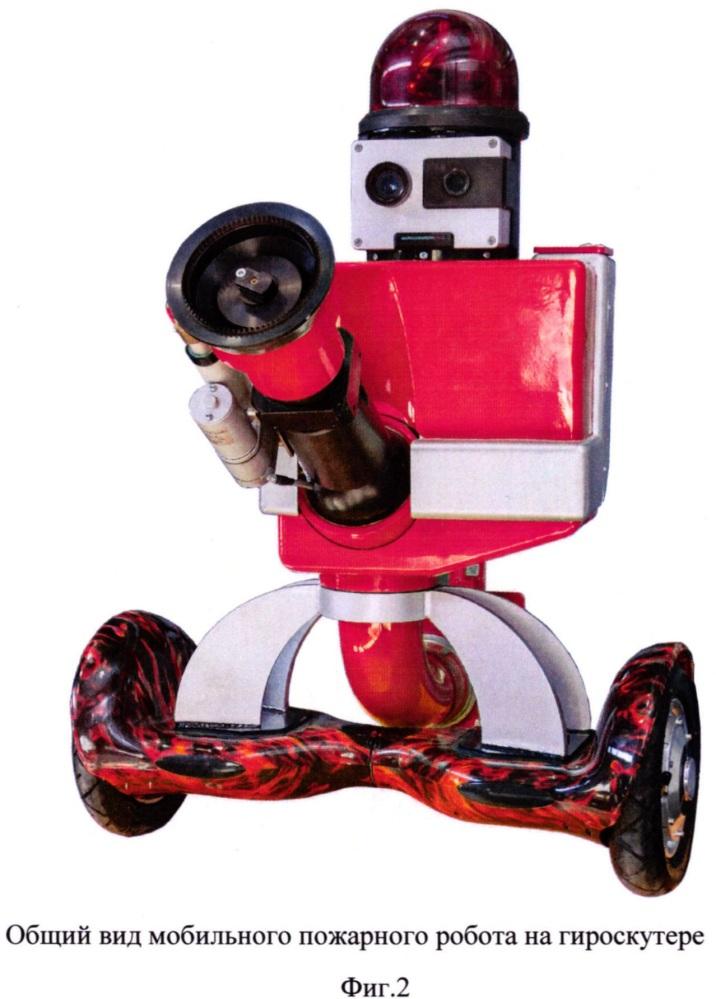 Мобильная роботизированная установка пожаротушения на базе гироскутеров
