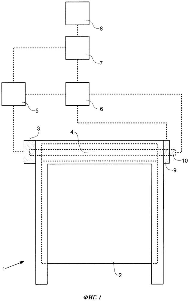 Система привода и управления для подъемных ворот и подъемные ворота