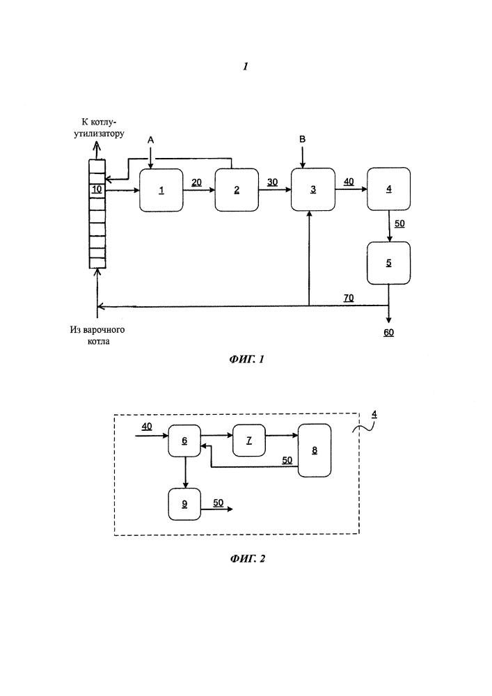 Способ и система для обработки лигнина