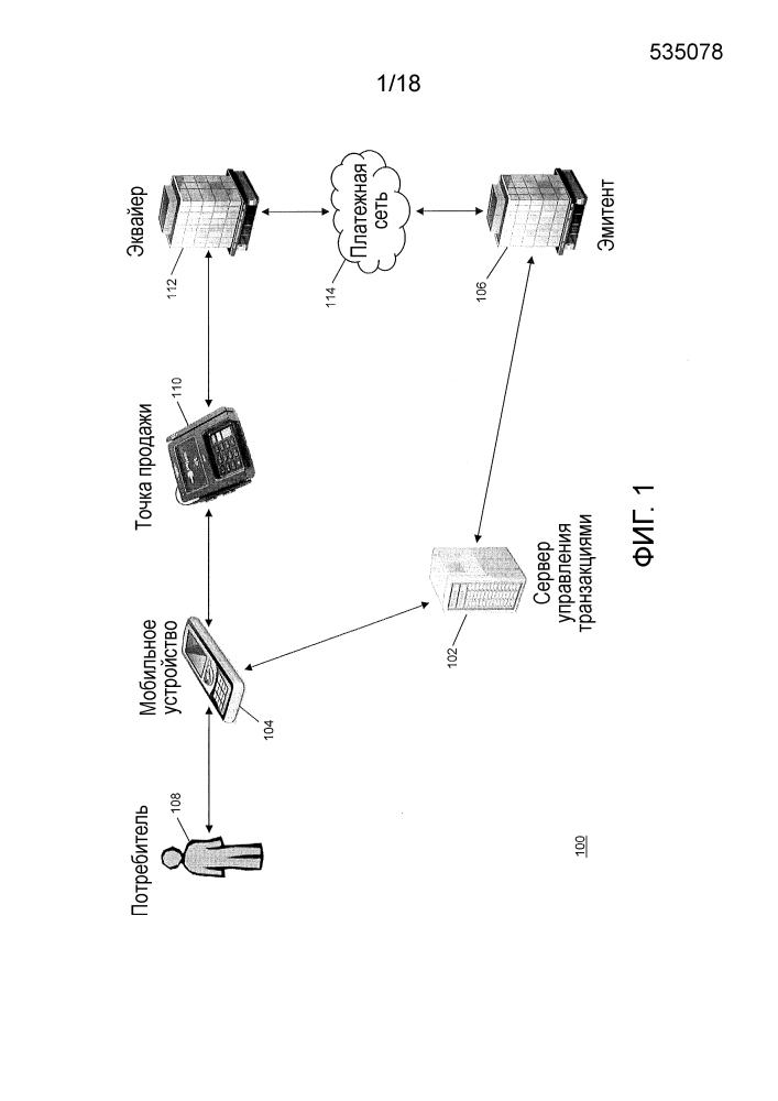 Способ и система для защищенной передачи сообщений сервиса удаленных уведомлений в мобильные устройства без защищенных элементов