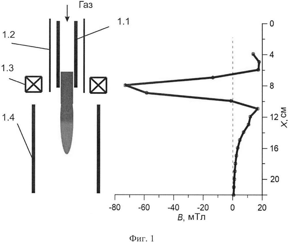 Способ повышения ресурса самонакаливаемого полого катода в сильноточном разряде в аксиально-симметричном магнитном поле