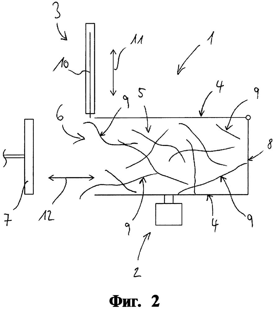 Способ и устройство прессования длинностебельного растительного материала