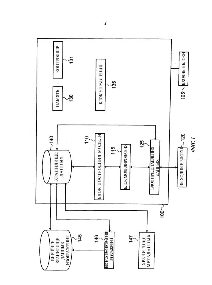 Система и способ создания индивидуальной для пациента модели анатомической структуры на основе цифрового изображения