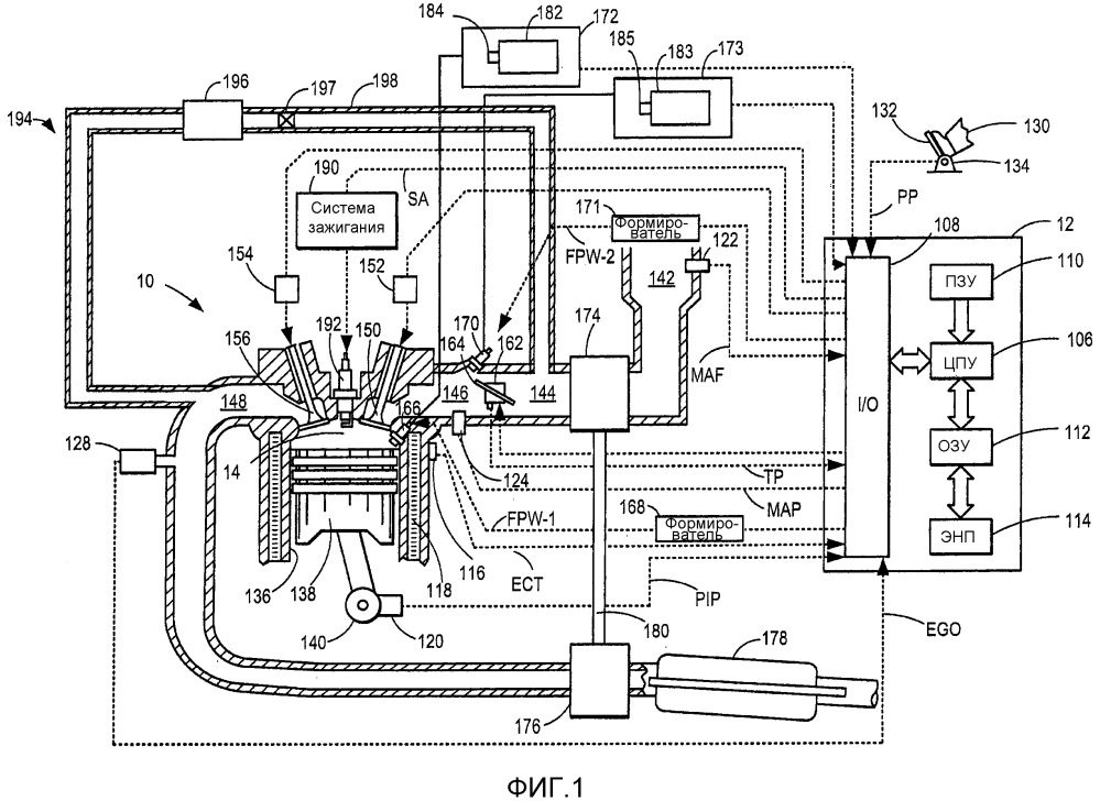 Системы и способы для впрыска газового топлива во время такта выпуска для уменьшения запаздывания турбонагнетателя
