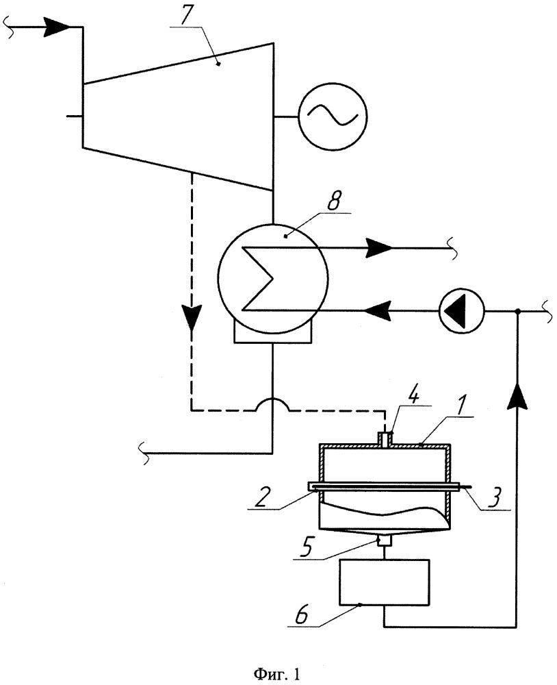 Способ очистки трубок конденсаторной установки турбоагрегата от биологических загрязнений