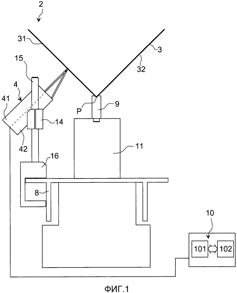 Устройство и способ измерения угла гибки листа