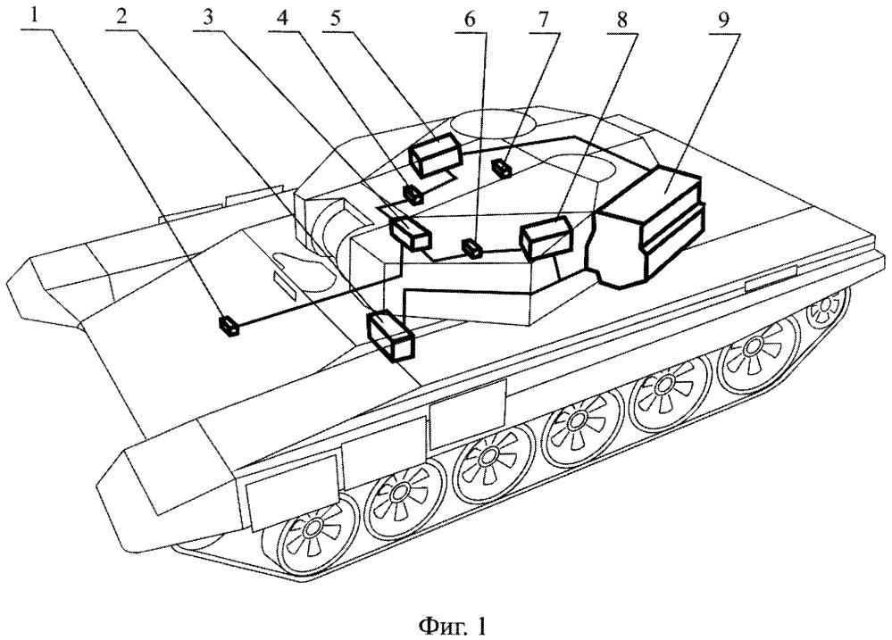 Устройство для поддержания оптимальной температуры воздуха внутри обитаемых отделений военной гусеничной машины