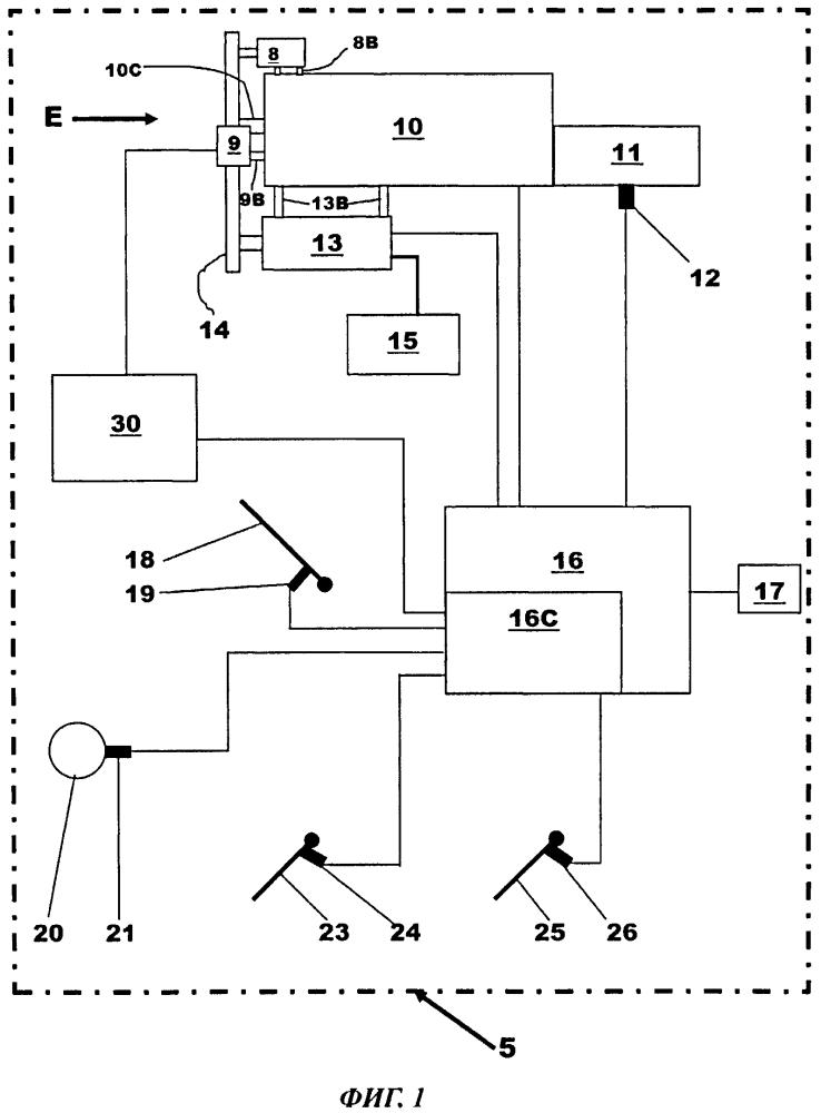 Способ управления натяжением приводного ремня двигателя, система натяжения приводного ремня двигателя и автомобиль, содержащий такую систему