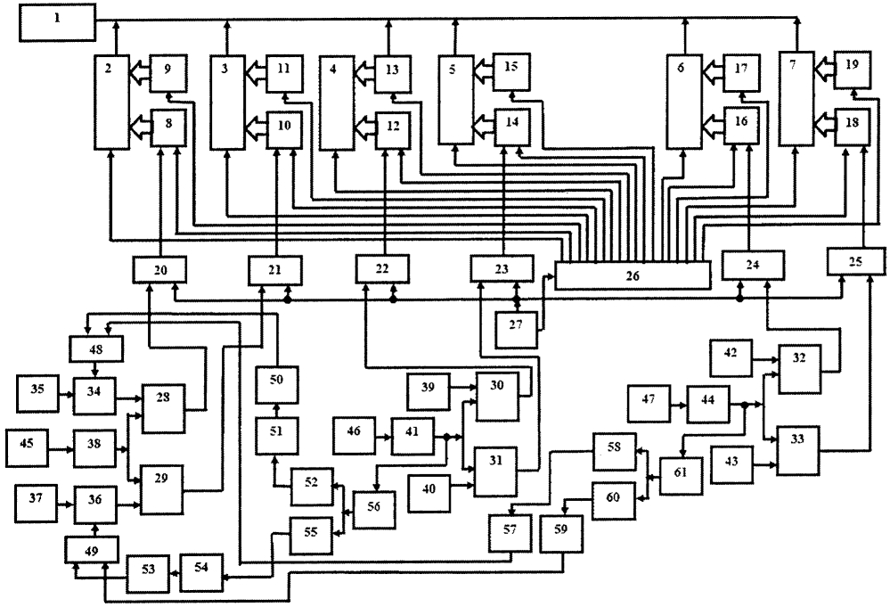 Устройство дистанционного контроля параметров условий труда с коррекцией по температуре