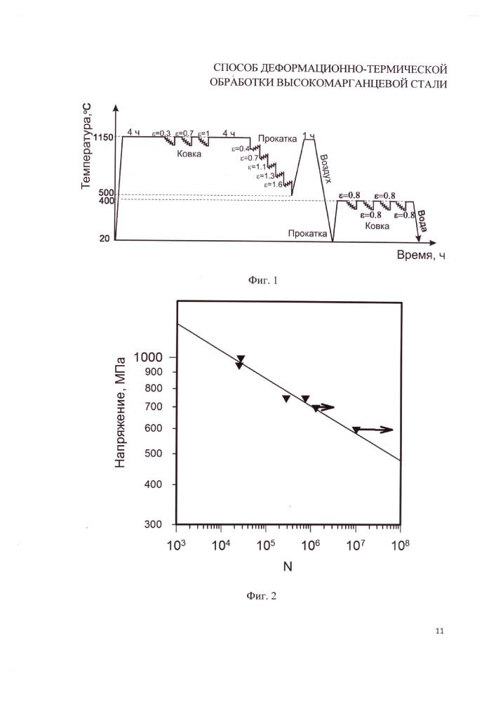 Способ деформационно-термической обработки высокомарганцевой стали