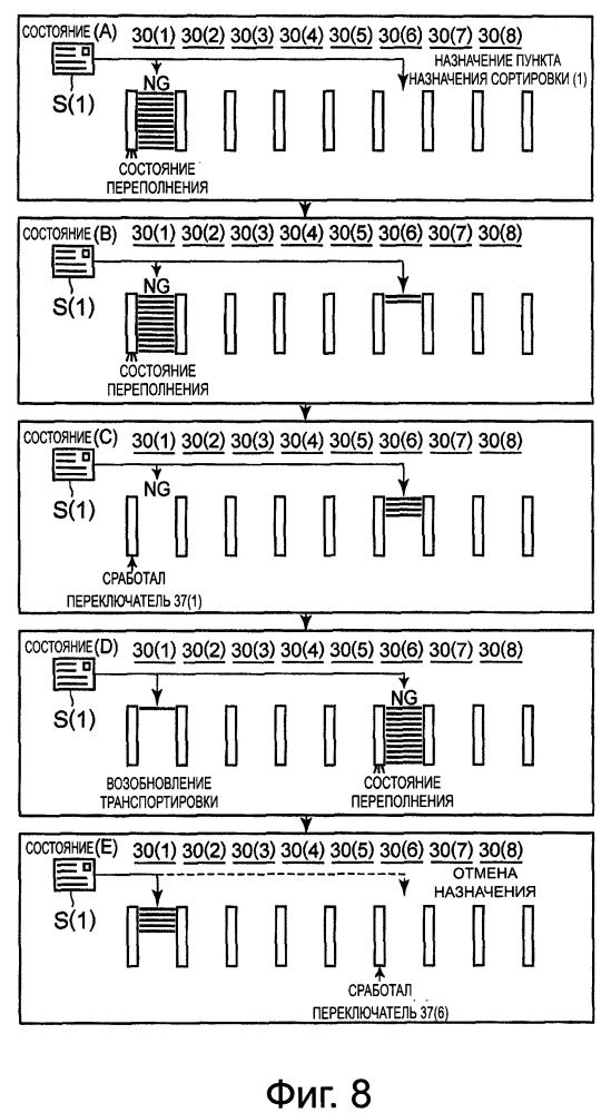 Устройство обработки доставки и способ обработки доставки