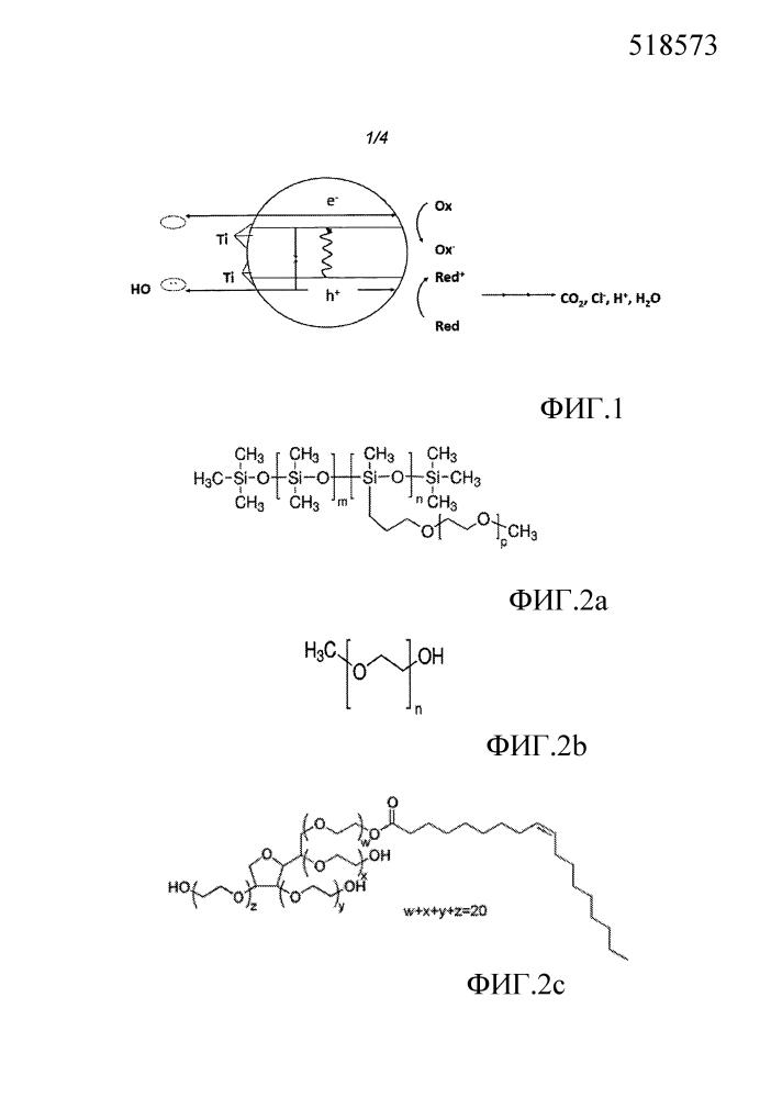 Фотокаталитические композиции, содержащие диоксид титана и добавки против фотообесцвечивания