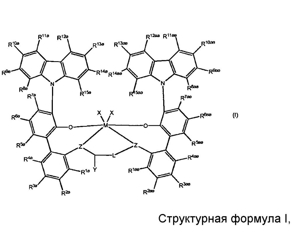 Способы полимеризации для высокомолекулярных полиолефинов