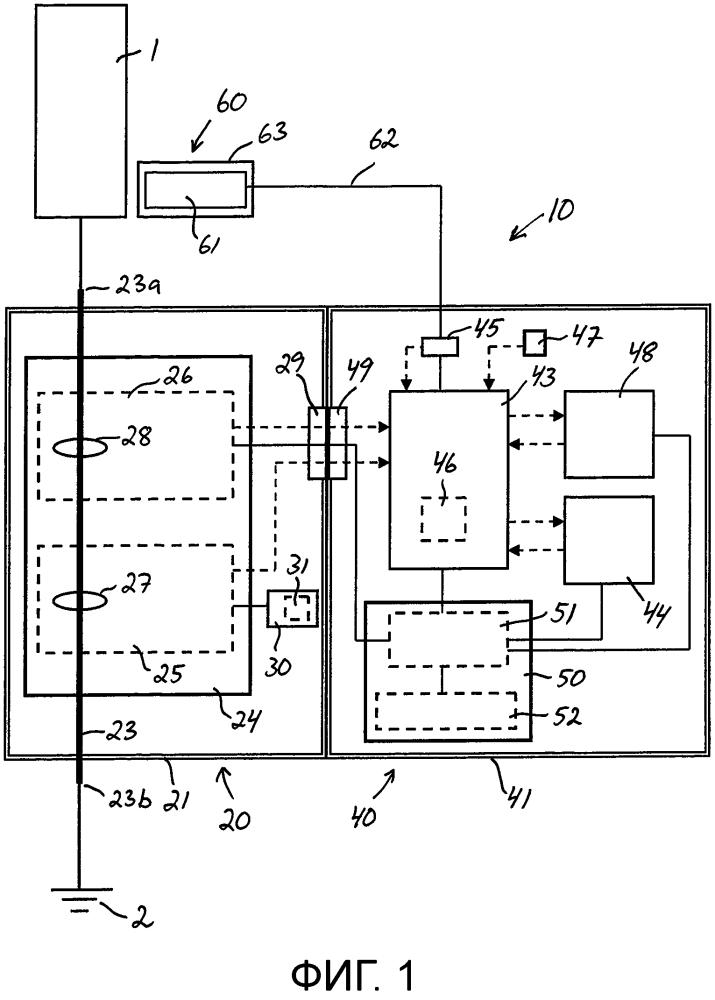 Система контрольного устройства и ограничителя перенаряжения