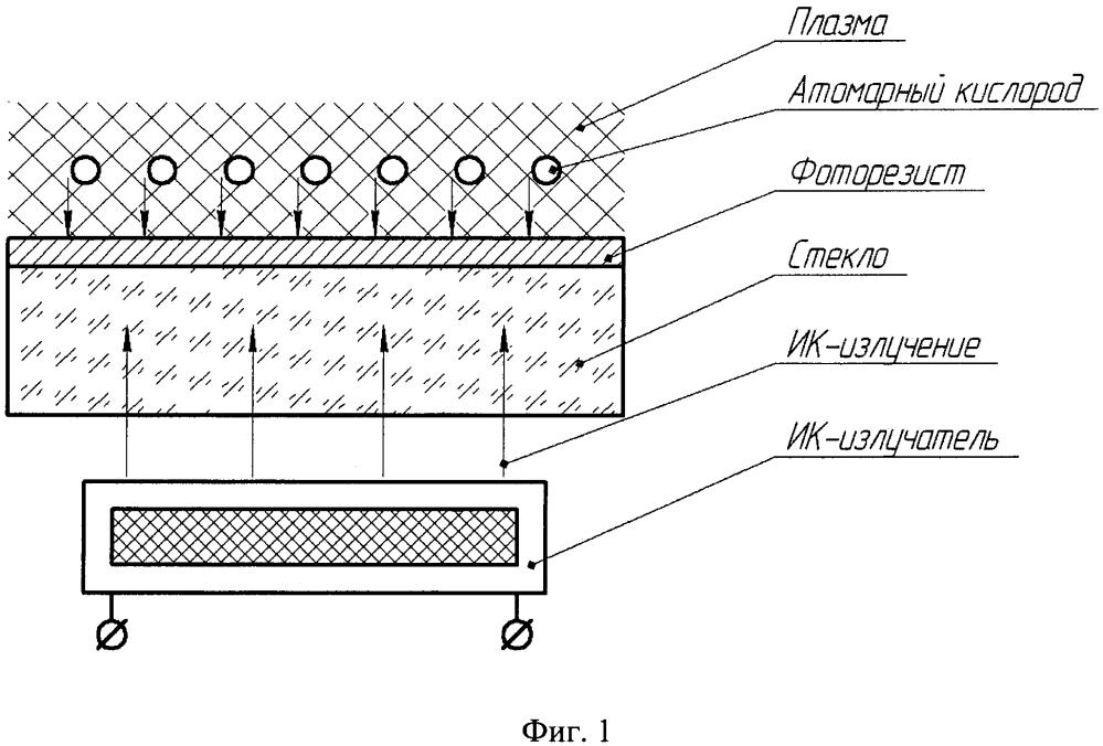 Способ удаления фоторезистивных пленок с поверхности оптических стекол