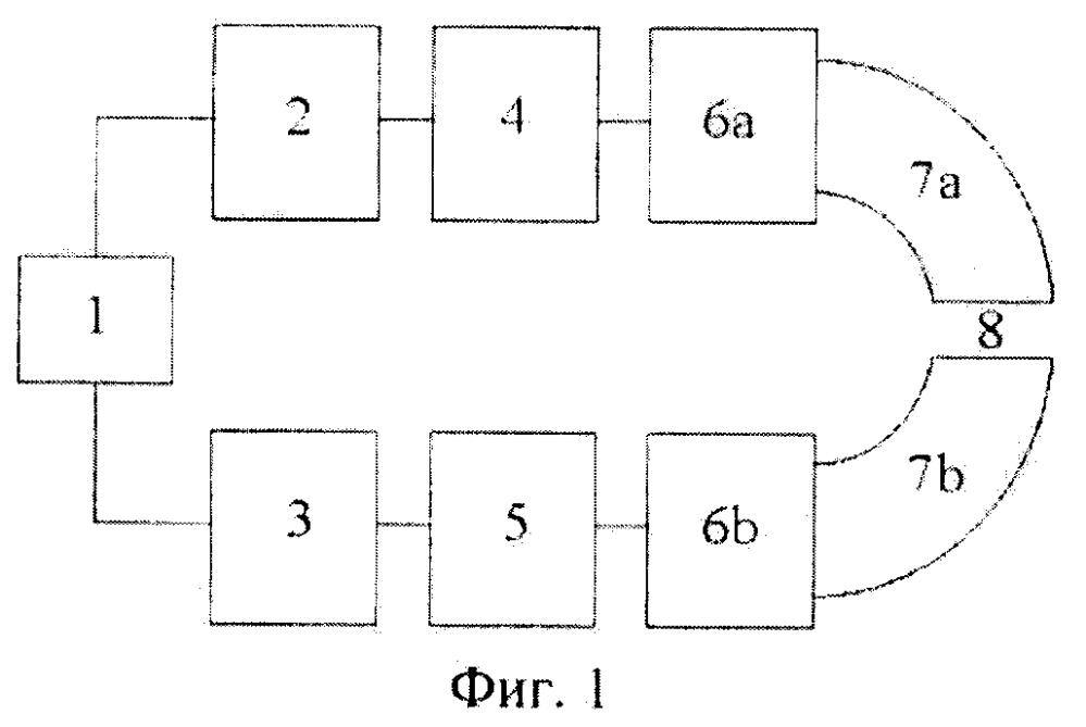 Способ получения импульсов тормозного излучения со сложными амплитудно-временными параметрами и устройство для его осуществления