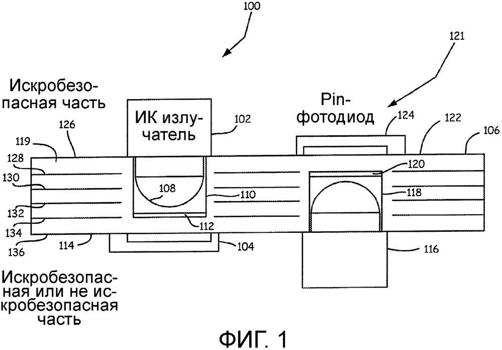 Оптический изолятор для изоляции печатной платы