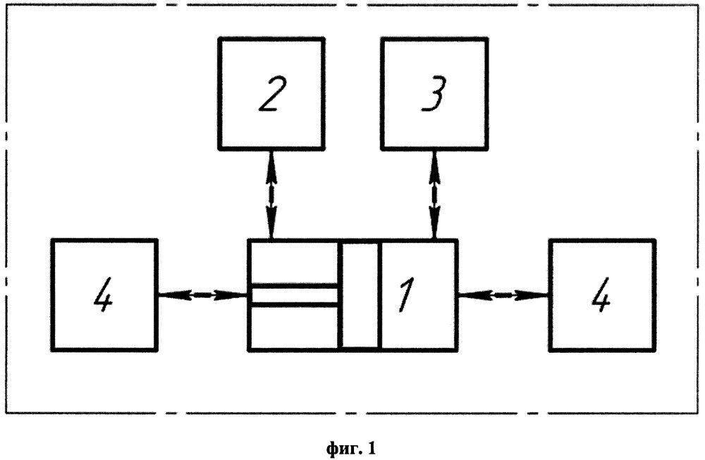 Блочно-модульный нагружатель гидравлический в стендах прочностных испытаний
