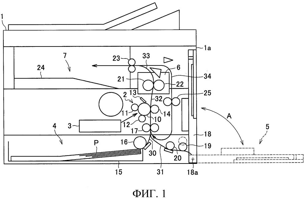 Пылезащитная крышка и устройство формирования изображения