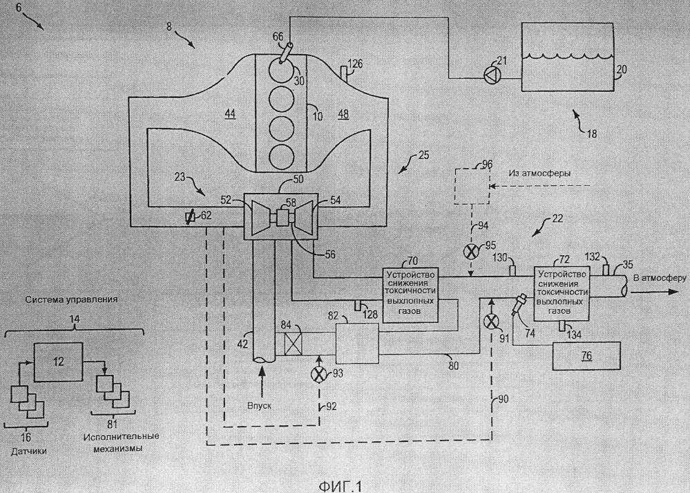 Способ управления двигателем (варианты) и система для бензинового двигателя обедненного сгорания