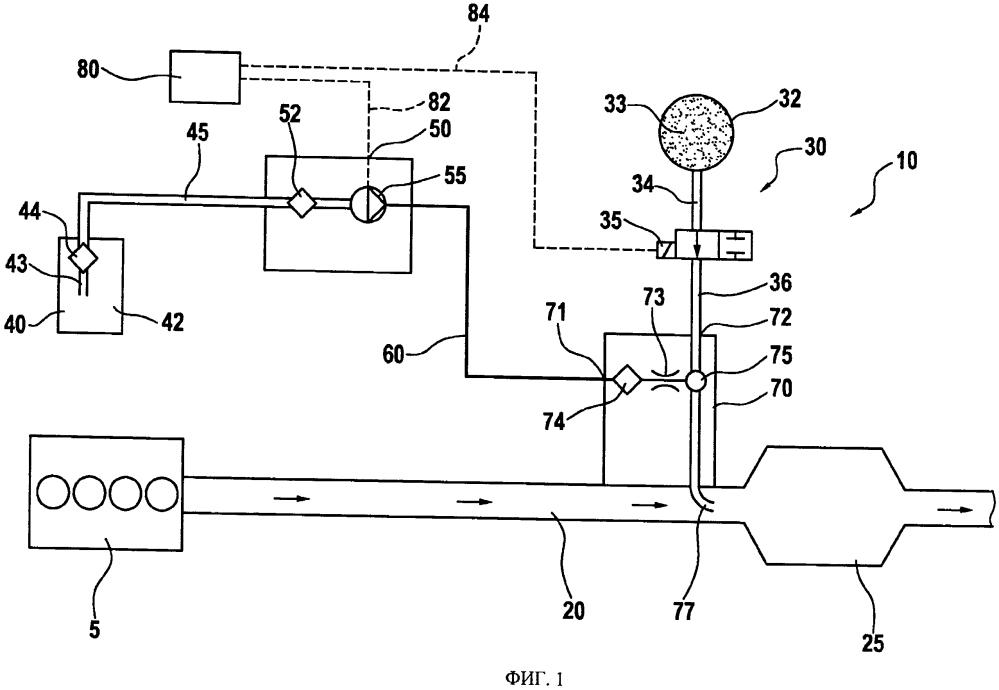 Система снижения токсичности отработавших газов и способ подачи восстановителя в выпускной тракт двигателя внутреннего сгорания