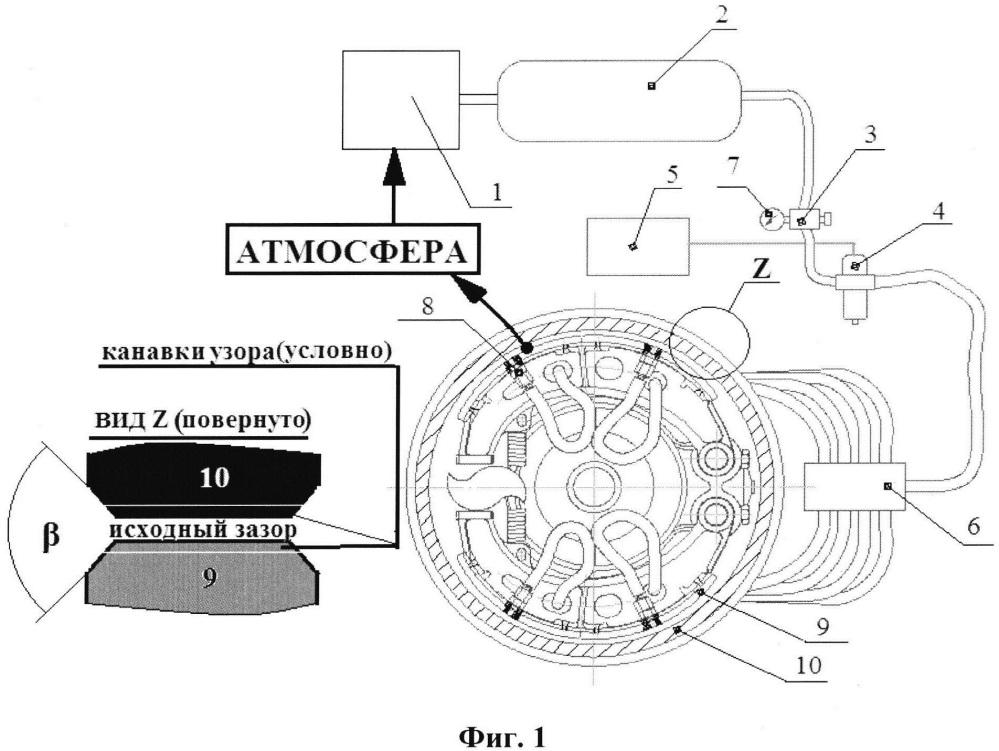 Способ циркуляции воздуха при подаче его под давлением на фрикционные поверхности тормозного механизма в процессе торможения и устройство для его осуществления