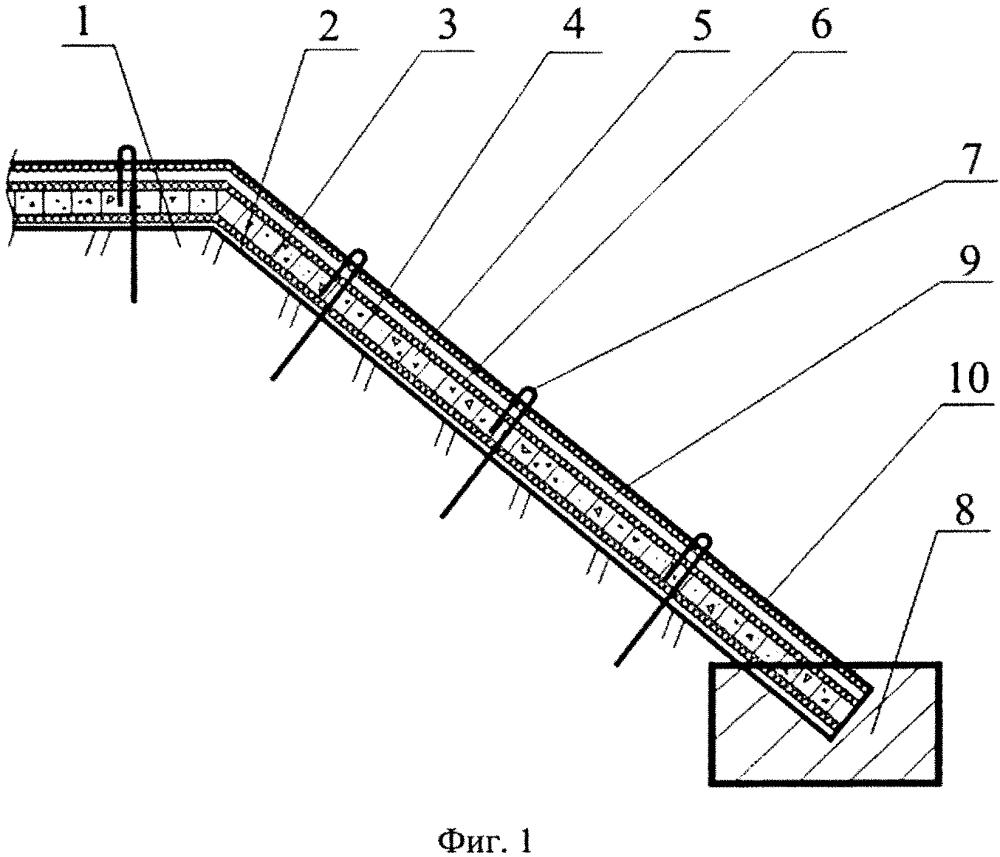 Способ крепления откоса геосотовым геосинтетическим материалом