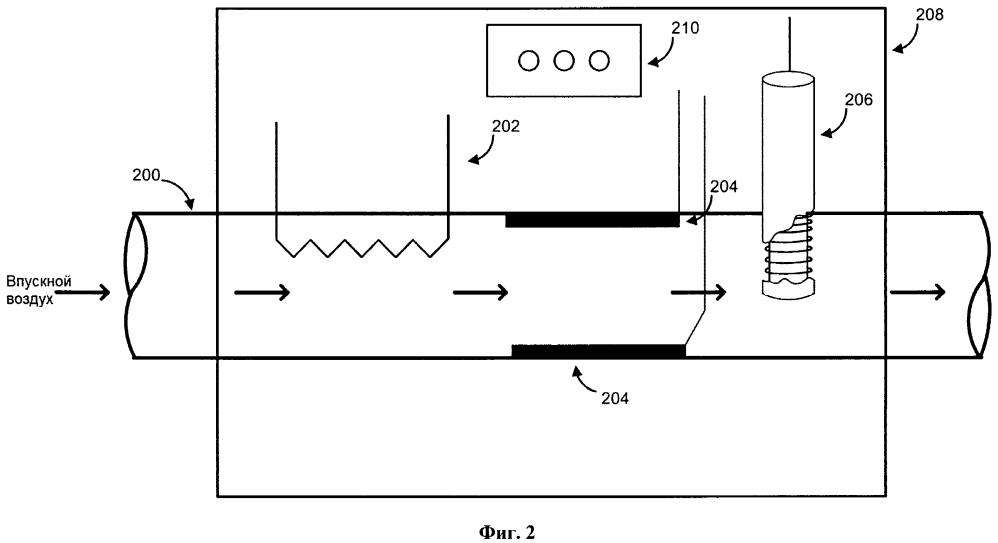 Способ эксплуатации двигателя с датчиком влажности