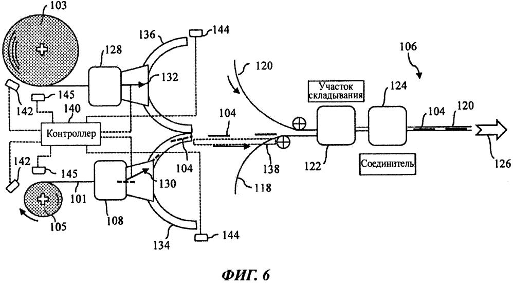 Способ и система для ввода резервной проволоки для носа в линию изготовления масок для лица