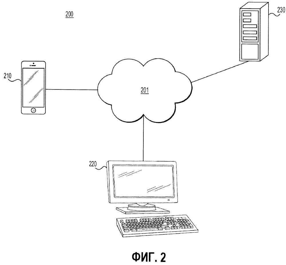 Способ управления синхронизацией файлов (варианты), электронное устройство (варианты) и машиночитаемый носитель