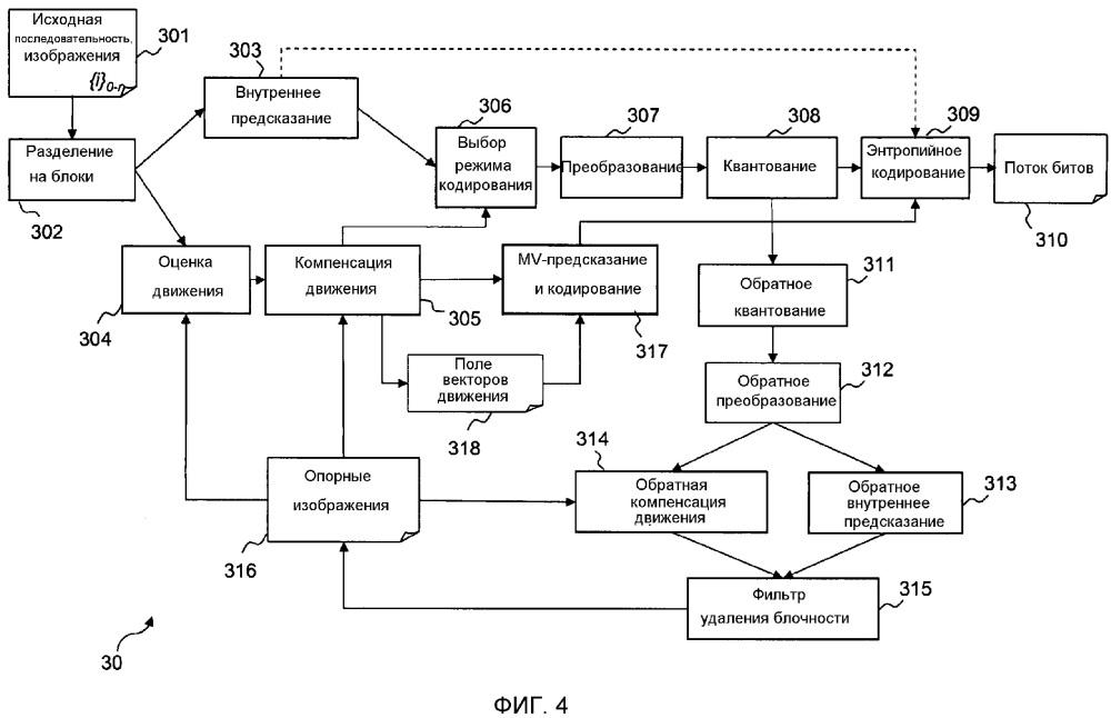 Устройство и способ кодирования изображения, устройство и способ декодирования изображения и носители данных