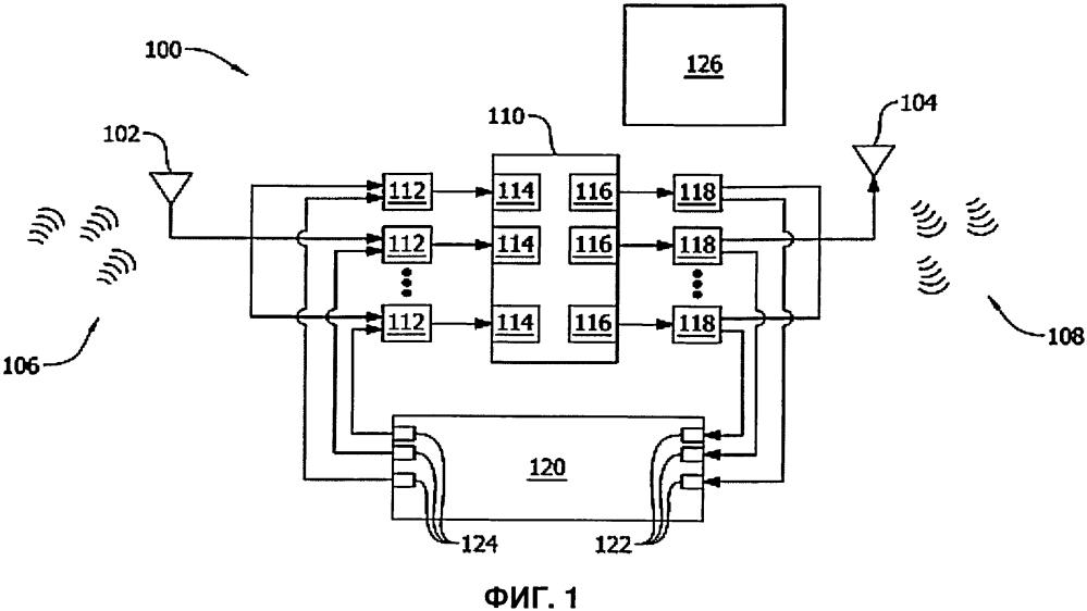 Способ и устройство для маршрутизации ip-пакетов в многолучевых спутниковых сетях