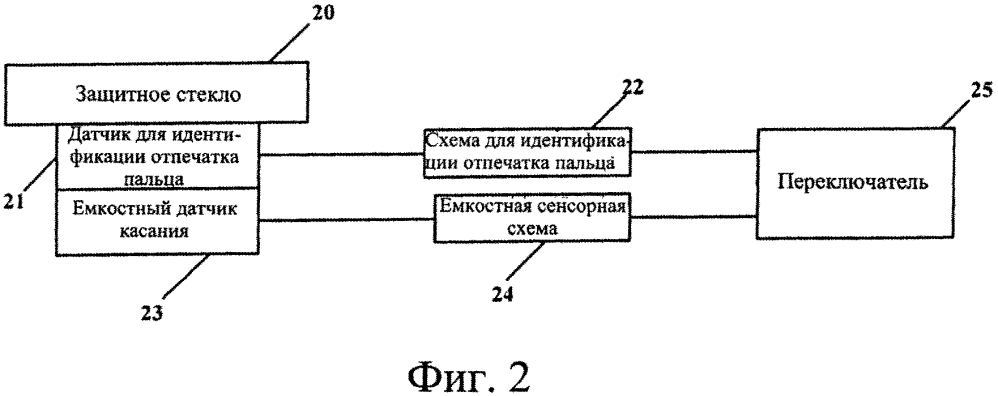 Способ и устройство для реализации сенсорной кнопки и идентификации отпечатка пальца, а также терминальное устройство