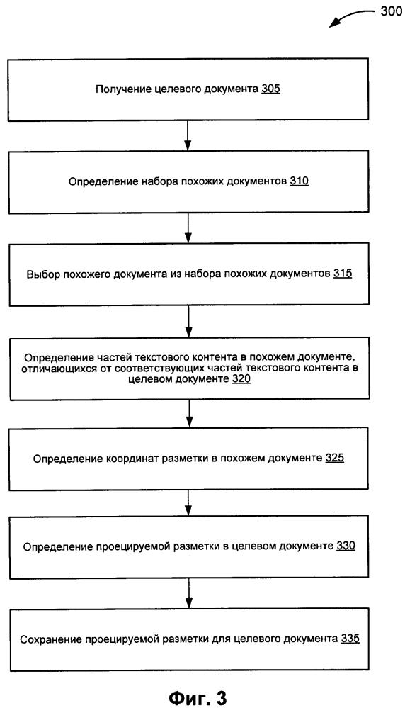 Сопоставление разметки для похожих документов
