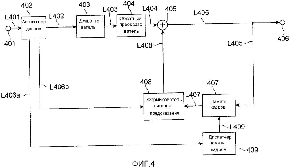 Устройство кодирования видео с предсказанием, способ кодирования видео с предсказанием, программа кодирования видео с предсказанием, устройство декодирования видео с предсказанием, способ декодирования видео с предсказанием и программа декодирования видео с предсказанием