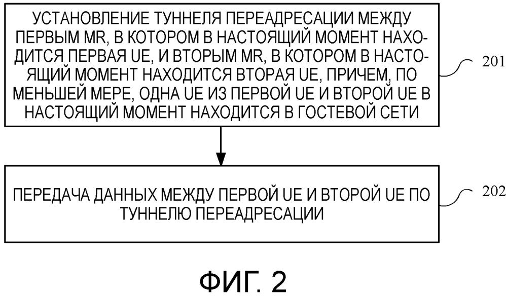 Способ оптимизации маршрута, маршрутизатор и объект-администратор местоположений