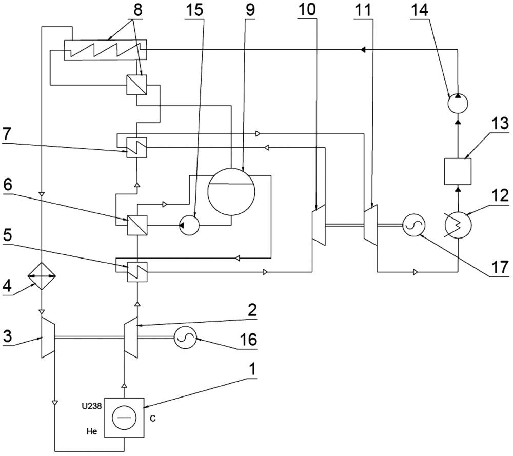 Тепловая система газоохлаждаемого реактора атомной энергетической установки