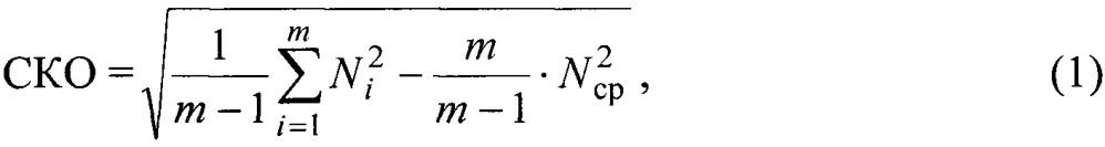 Способ генерации импульсов нейтронов