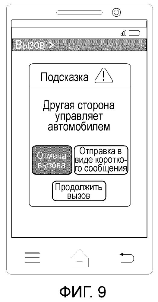 Способ и устройство для совершения вызова