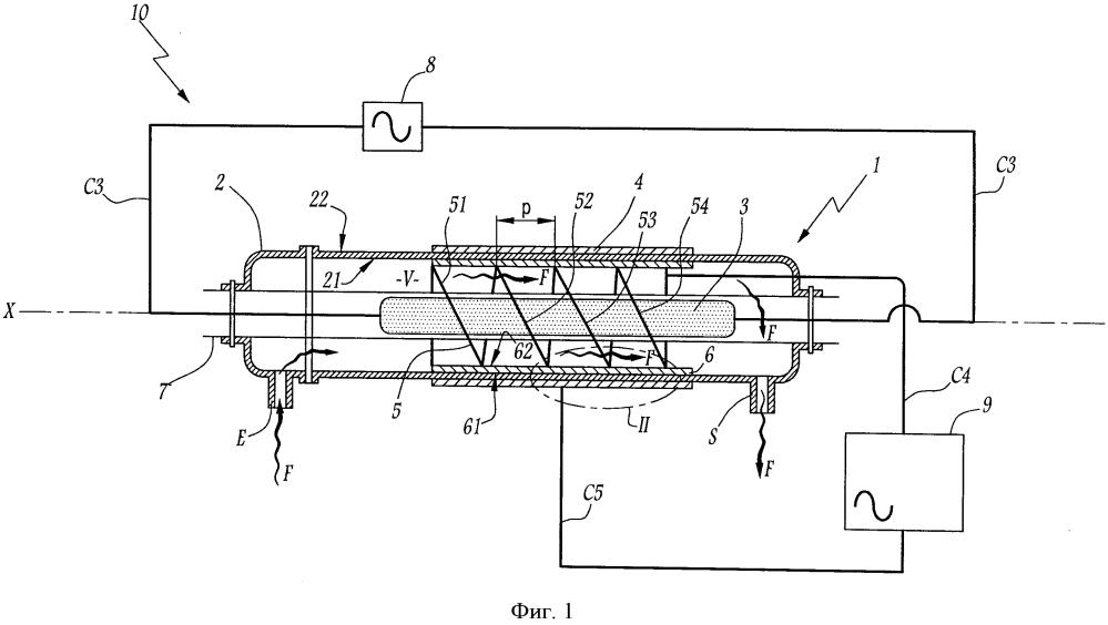 Устройство, система и способ обработки газа