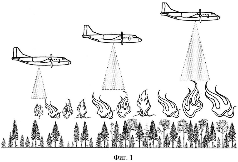 Способ тушения пожаров