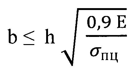 Устройство для определения адгезионной прочности многослойного керамического теплозащитного покрытия