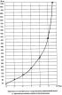 Способ контроля протекания стадии поликонденсации в процессе производства алкидных лаков