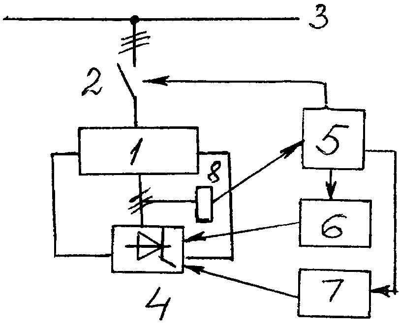 Способ управления шунтирующим реактором при отключении