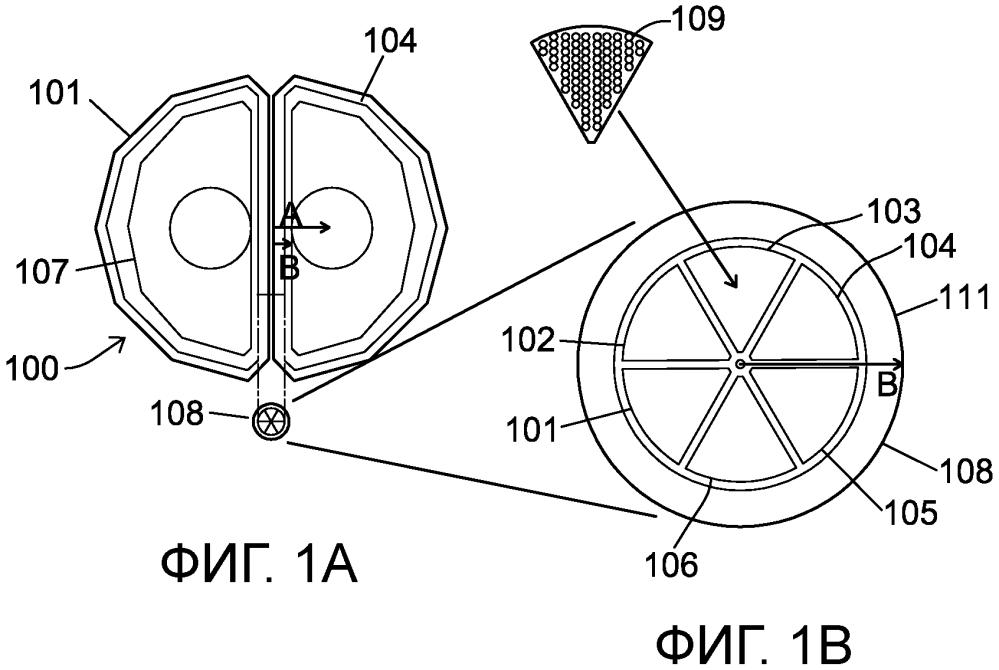 Обмотка тороидального поля для использования в термоядерном реакторе