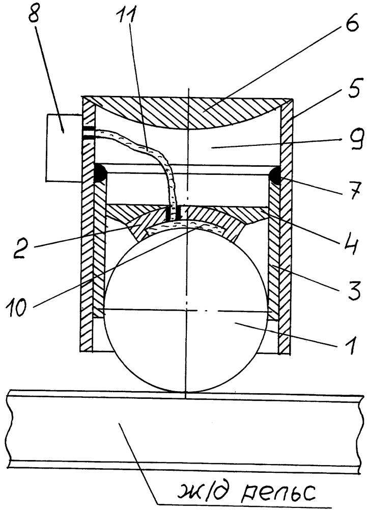 Шаровое колесо - 2