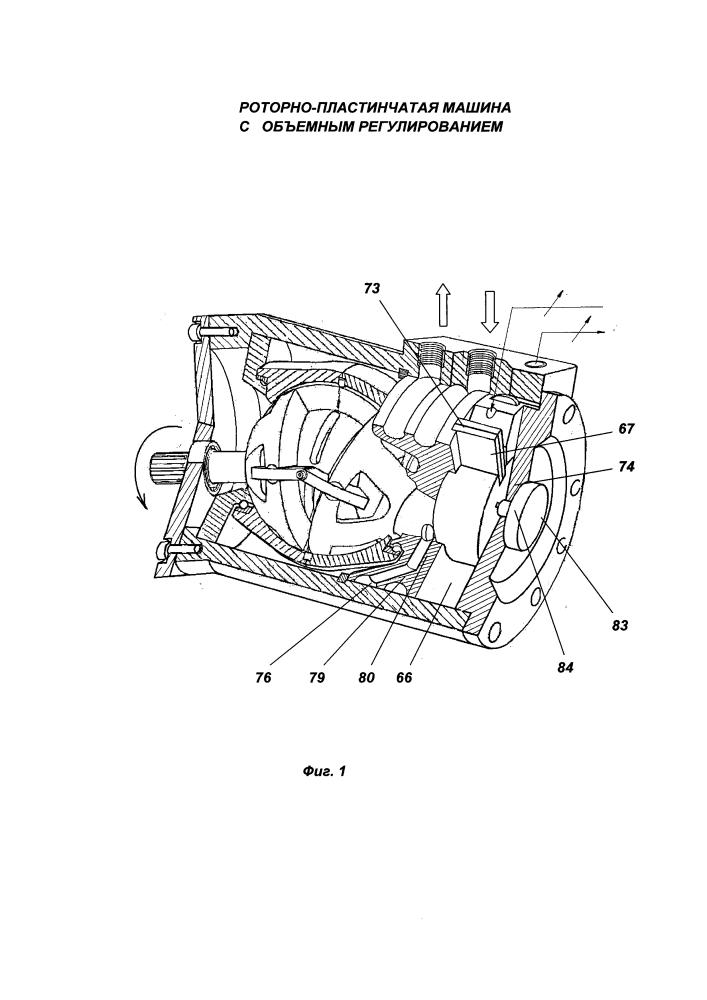 Роторно-пластинчатая машина с объемным регулированием (варианты)